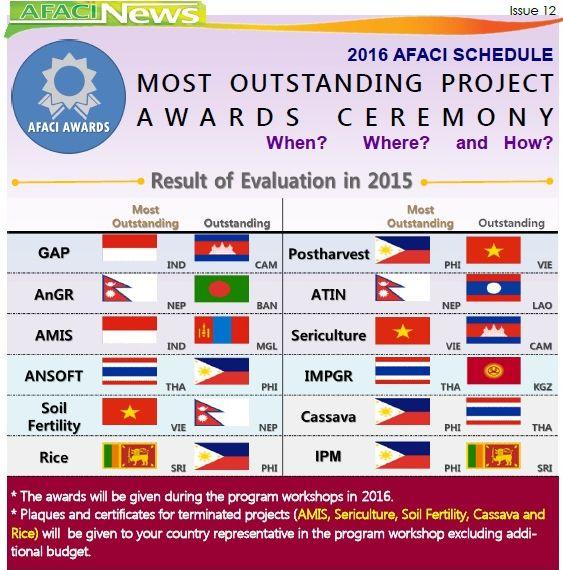 Giải thưởng Chủ trì dự án xuất sắc nhất của AFACI